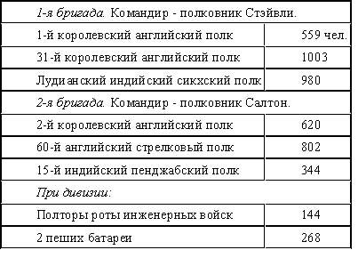 Опиумные войны. Обзор войн европейцев против Китая в 1840 -1842, 1856 -1858, 1859 и 1860 годах