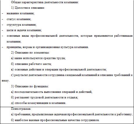 анкета рекрутера образец - фото 6