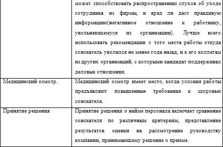 примеры самопрезентация банковского работника образец