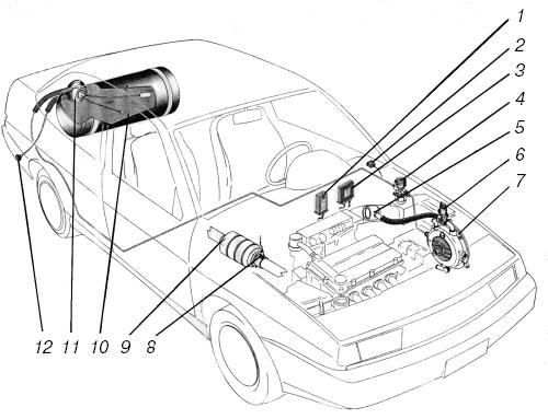 Книга: Автомобильные газовые
