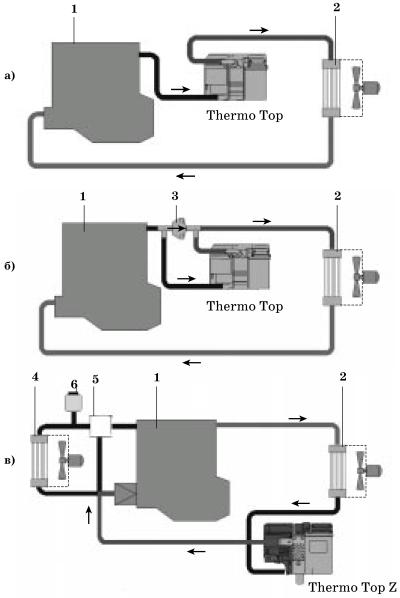 Схема Системы Охлаждения Man Tga 2004