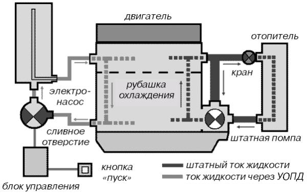 Схема подключения предпускового камаз