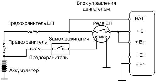 расшифровка обозначений блоков efi toyota
