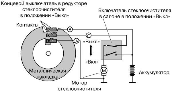 mazda 90 годов вентилятор принцип работы