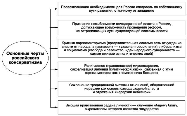мысли в России
