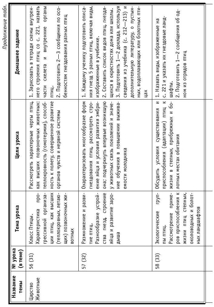 Составить кроссворд по биологии для 5 класса по теме водоросли