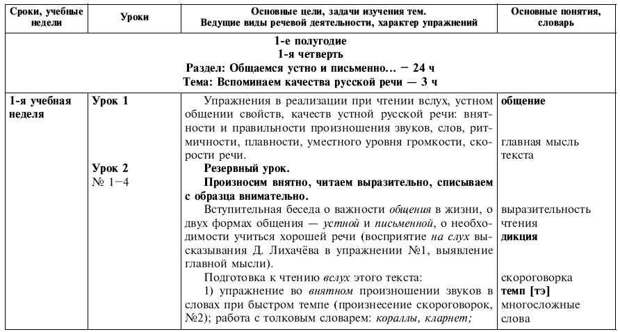 Гдз по русскому 3 класс желтовская с 120 н