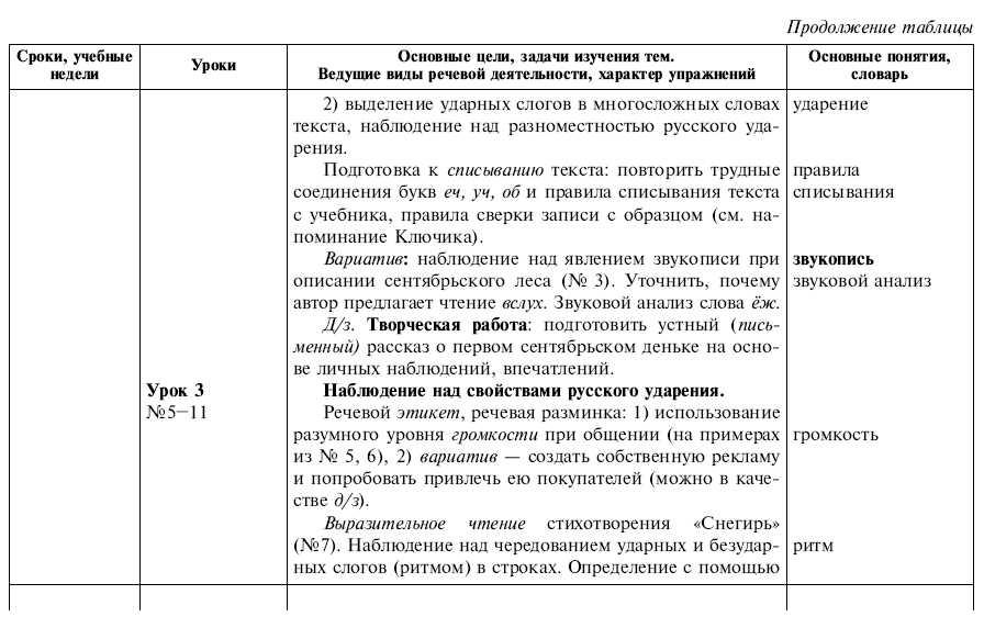 Гдз по русскому языку 5 класс сочинить сказку о синонимах