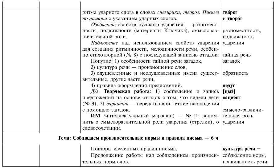 Диктант по русскому языку 3 класс зеленина