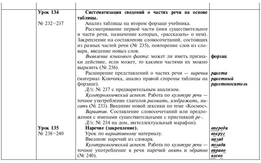 Русский язык 4 класс упражнение 240 стр.51-желтовская л.я.решение