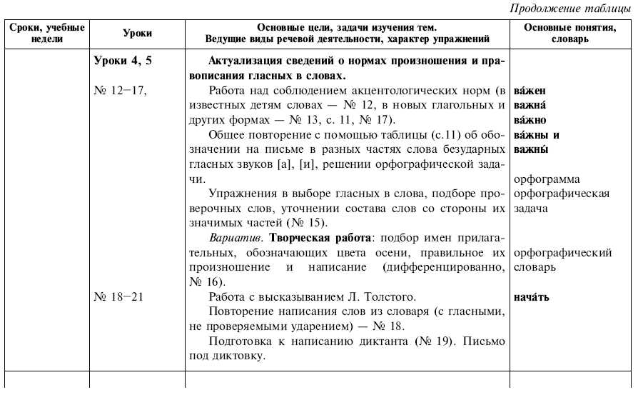 Домашняя работа по родному русскому языку