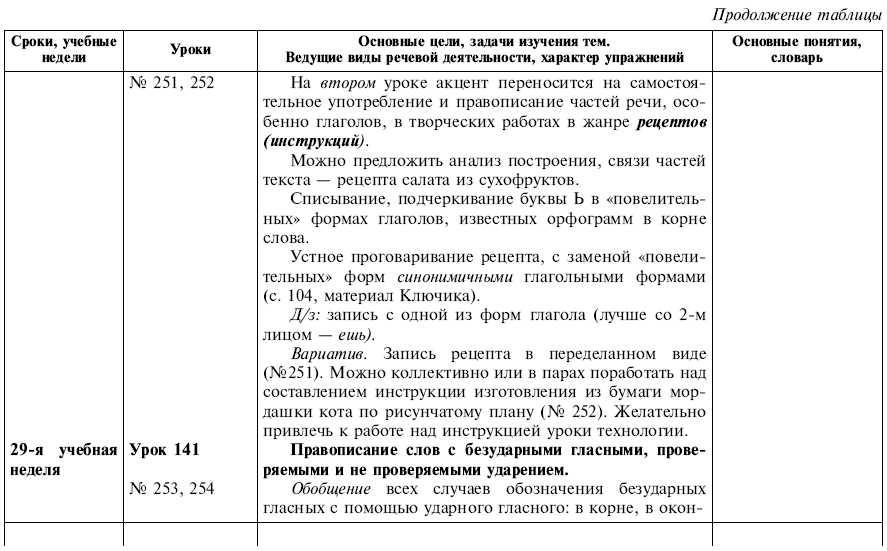 Домашние работы по русскому языку 4 класс планета знаний автор л.я желтовская о.б.калинина