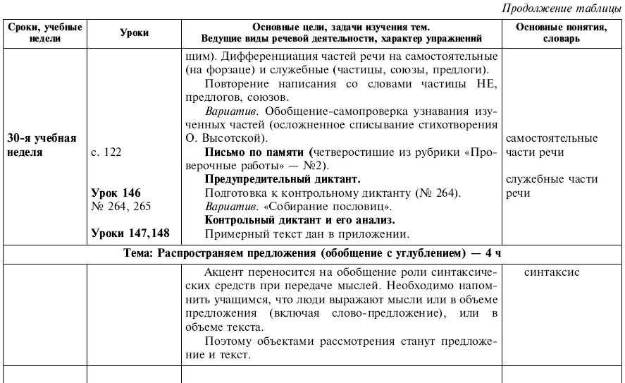 Русский язык 3 класс желтовская калинина стр 105 упр