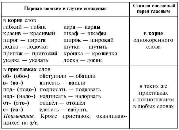 Схема слова названия 1 класс фото 886