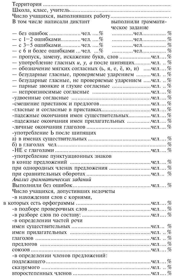 Анализ контрольного диктанта 4 класс