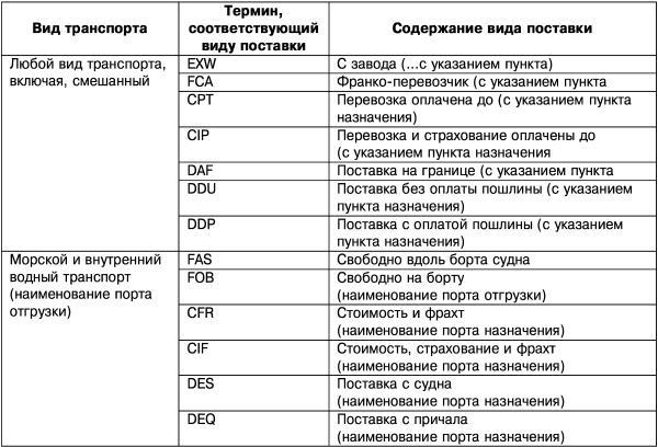 валютный контракт образец - фото 9