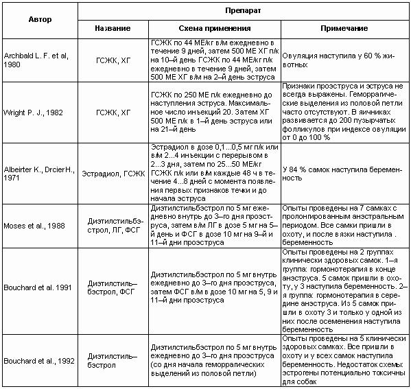 животных видах таблица о данные