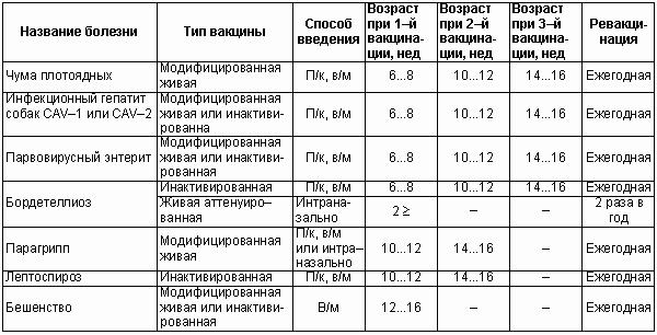 Рекомендуемая схема