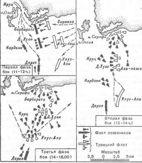 Другая история войн. От палок до бомбард