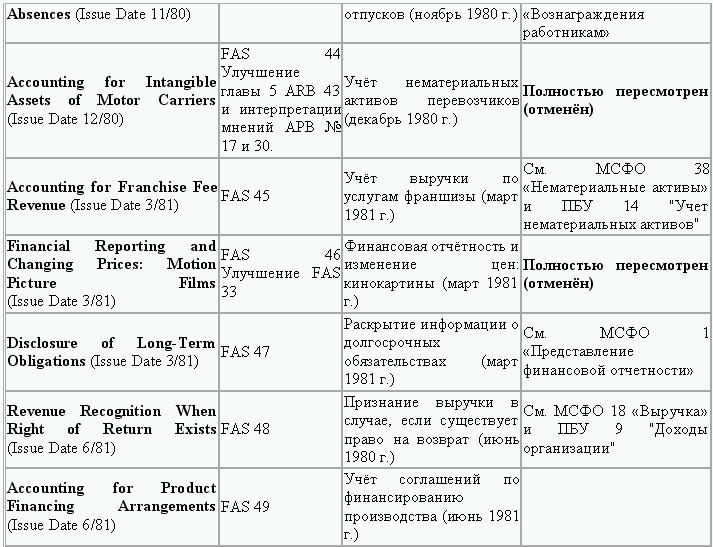 Положение Об Управленческом Учете Образец - фото 9