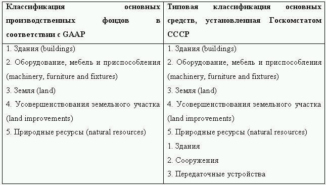 Книга: Управленческий учет в