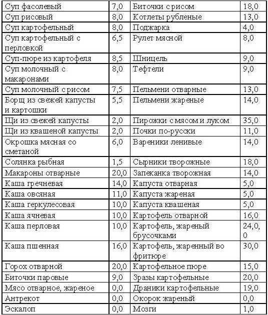 На ремонт верховажской школы в 2013 году было потрачено 9 млн рублей