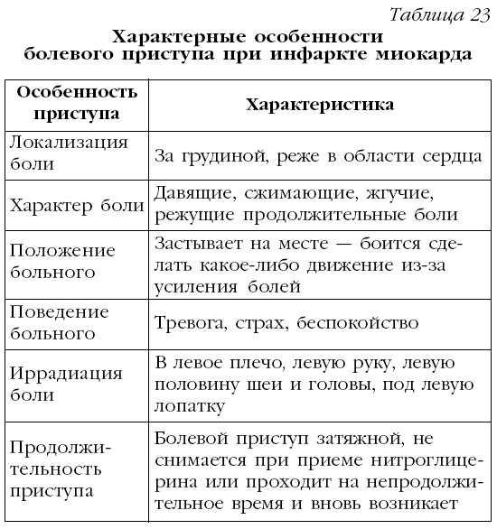 Медицинская справка гипертония Справка о надомном обучении Севастопольская