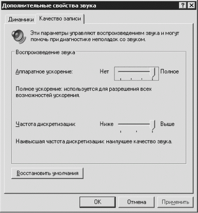 и настройка Windows XP.