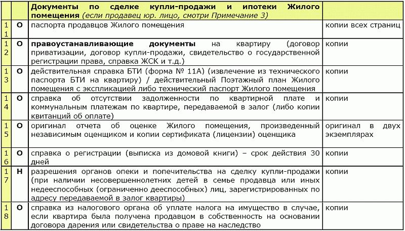 Дв гектар официальный сайт карта