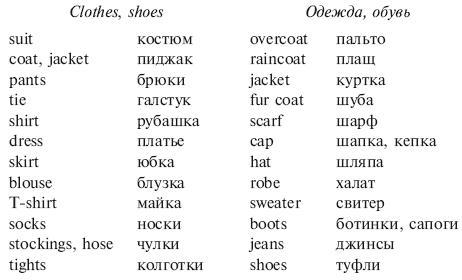 Мини юбка по-английски перевод