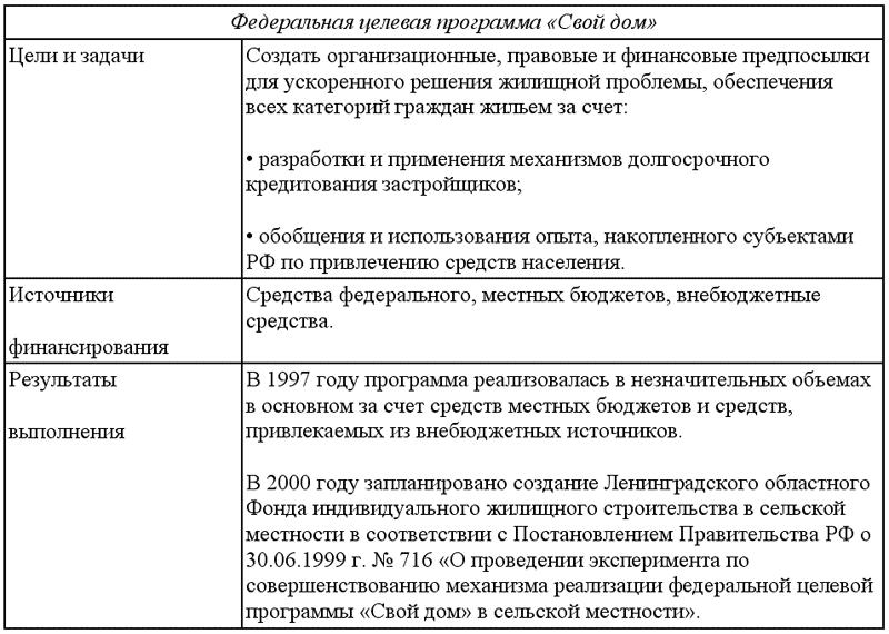 т н бледай планы конспектов по руской литературе 7
