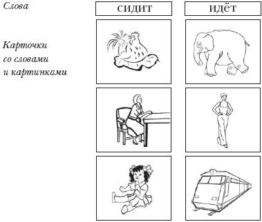 Мамина страница  Упражнения для развития речи ребенка