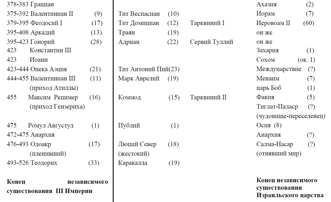 Другая история Средневековья.