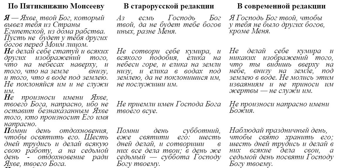 Таблицы по истории 6 класс знаменитые учёные европейского средневековья сванидзе