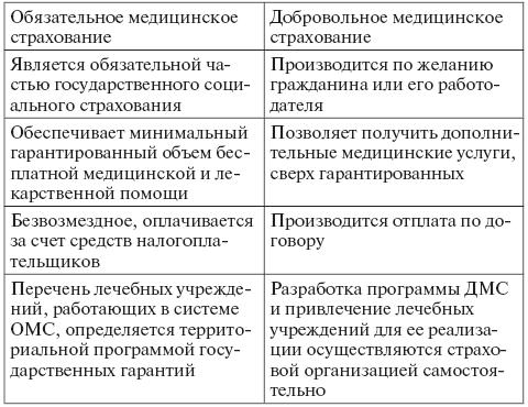 Справка для бассейна оплачивается из фонда обязательного медицинского страхо Справка 082 у Останкинский район