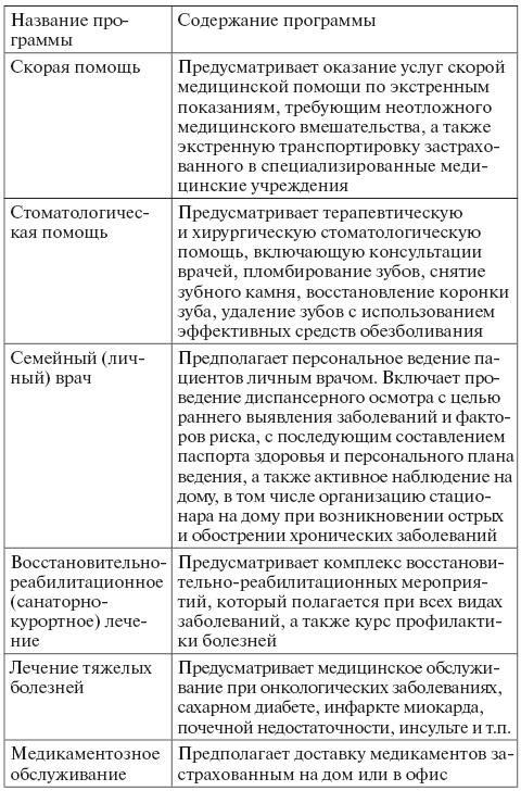 Договор Страхования Туристов образец