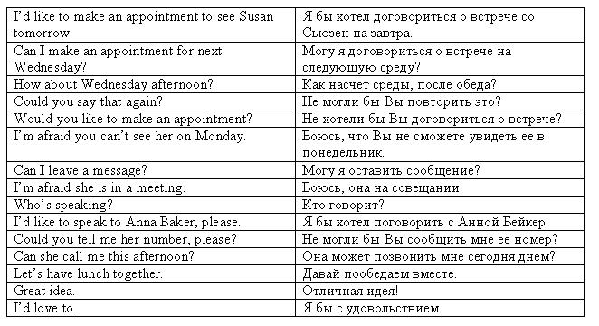 старшим детям английский язык диалог про покупку билетов вместе покупками верхней