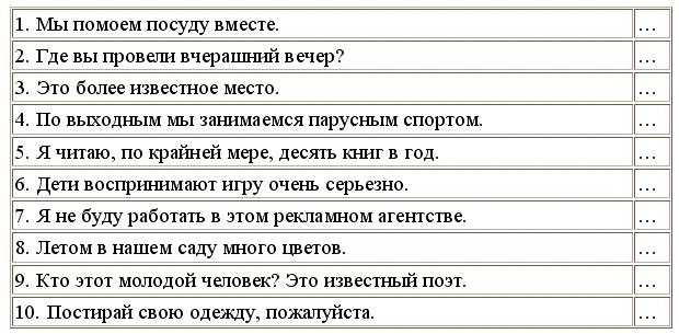 Translate Три Формы Глагола
