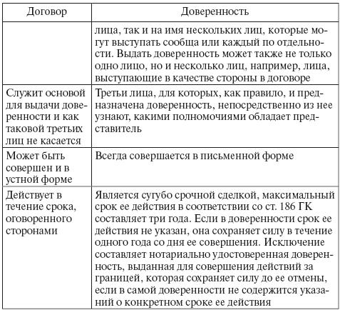 Книга: Гражданское право: