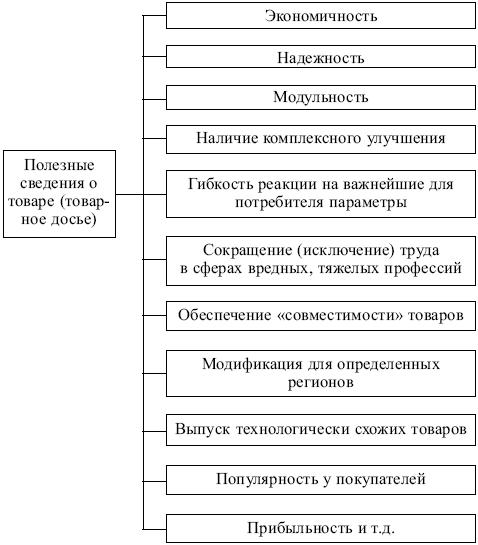 Сокровища Алмазного фонда СССР. Альбом