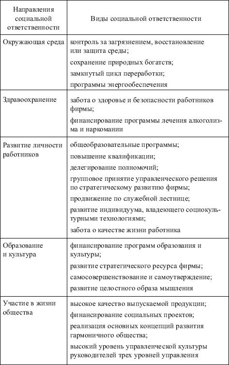 read Psychology