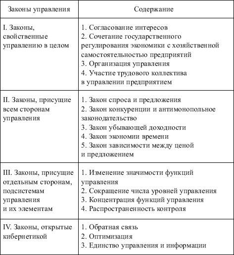 Программы MBA от Moscow Business School