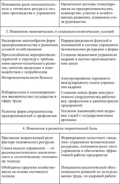 Современная система взглядов на менеджмент реферат