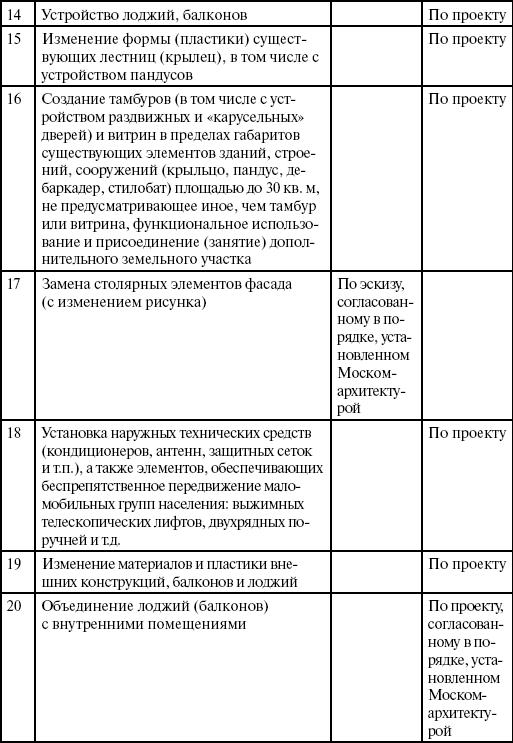 D-link Dcs-931l инструкция на русском - картинка 1