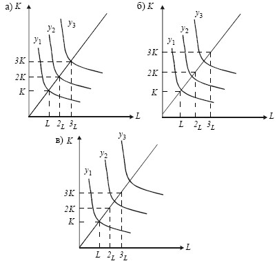 ebook The Derivation of