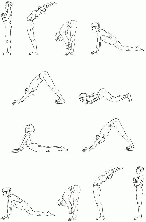 Йога-терапия для