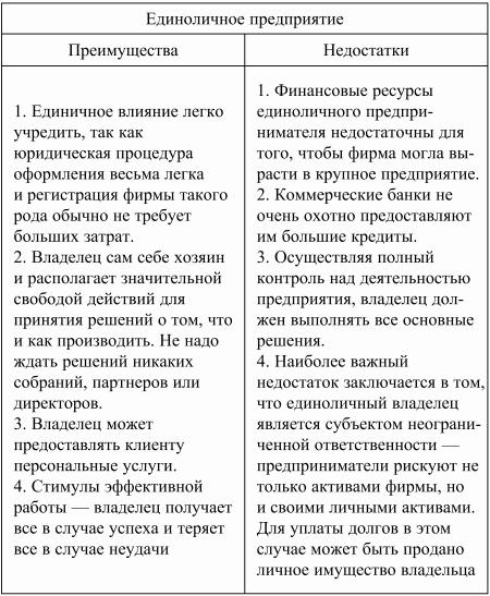 Таблица 1 исторические формы организации
