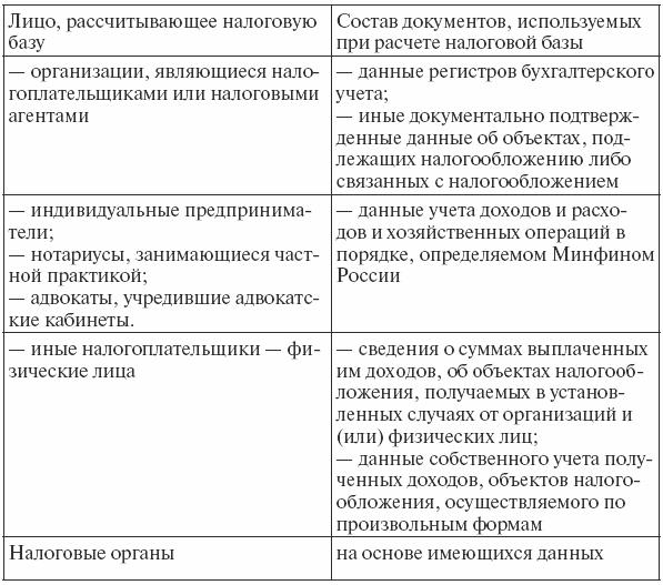 Книга: Налоговое право: