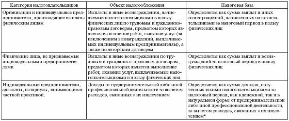 право: конспект лекций