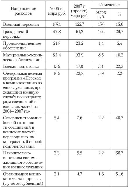 ценовое предложение казахстан образец скачать бесплатно - фото 9
